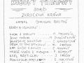 1984 Kubovy trampoty1